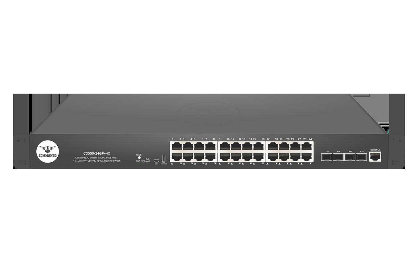 C3000-24GP+4X