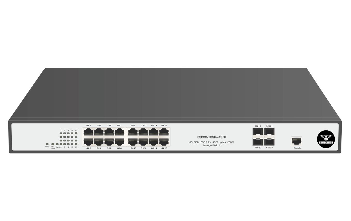 E2000-16GP+4SFP