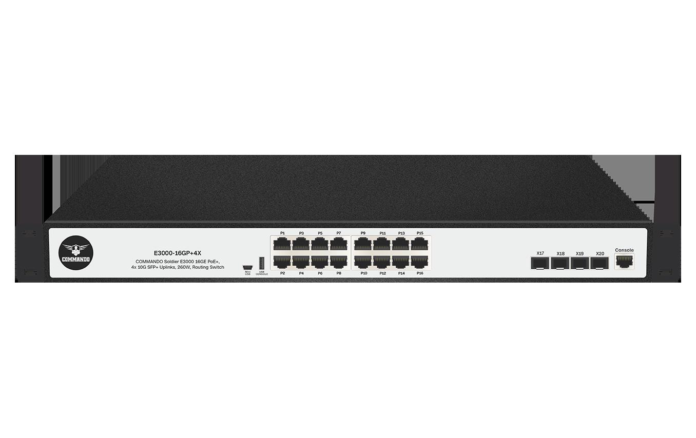 E3000-16GP+4X