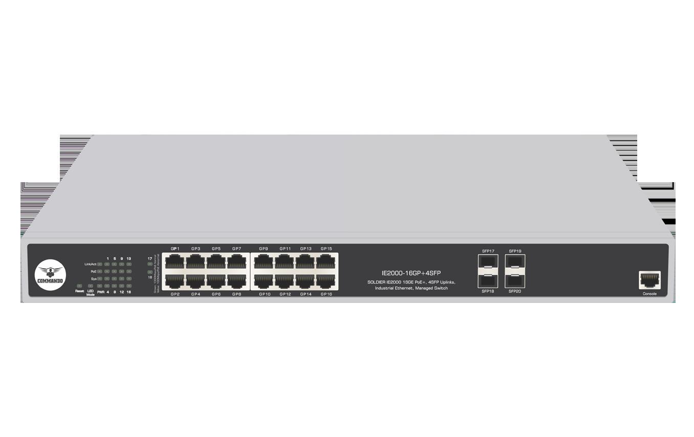 IE2000-16GP+4SFP