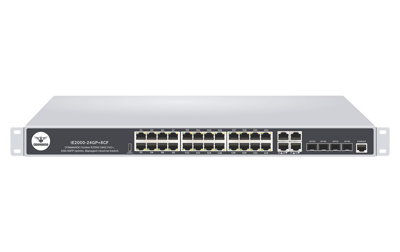 IE2000-24GP+8CF