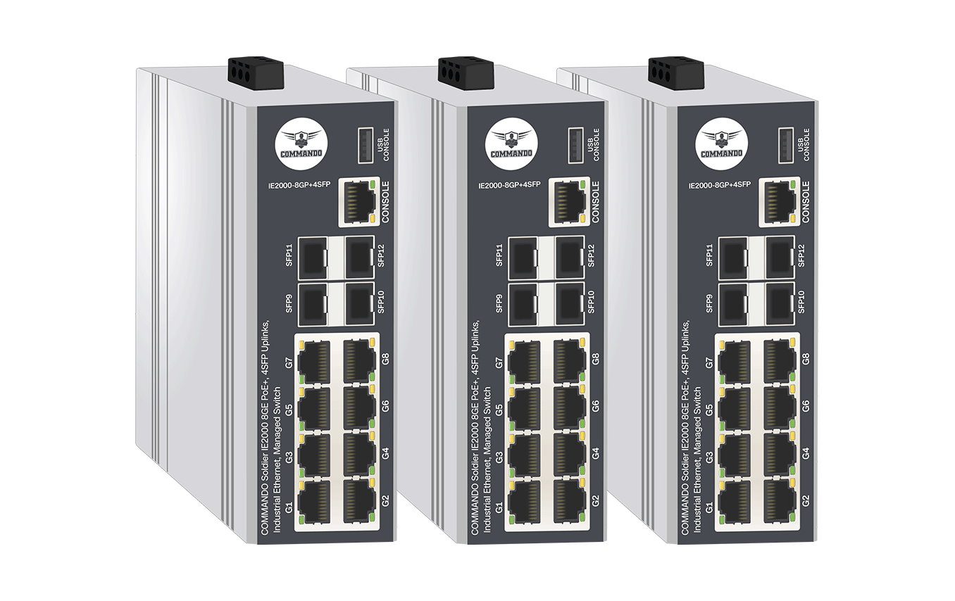 IE2000-8GP+4SFP